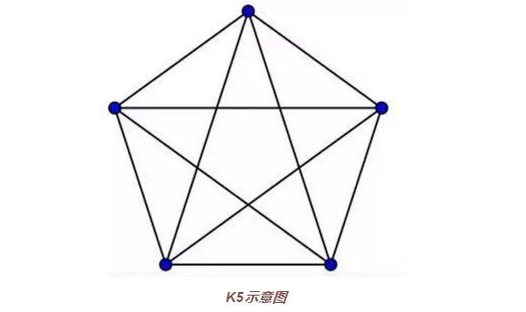 解数学难题:Kelmans-Seymour猜想2
