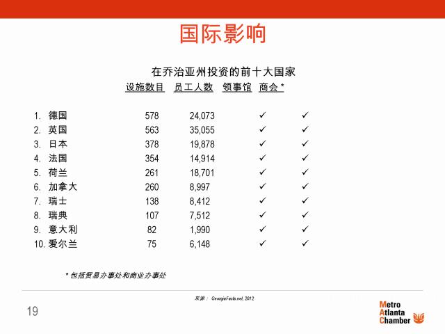 Why Atlanta  Mandarin Chinese_Page_19