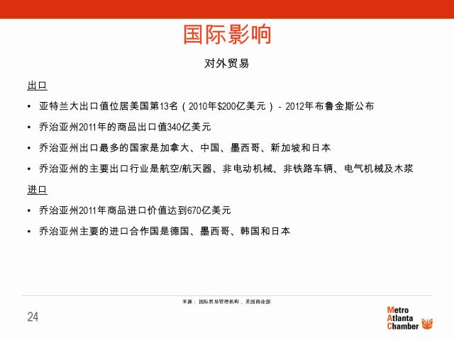 Why Atlanta  Mandarin Chinese_Page_24