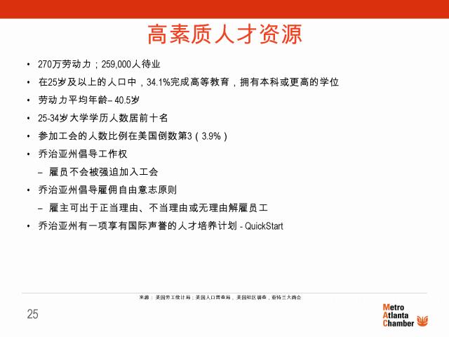 Why Atlanta  Mandarin Chinese_Page_25