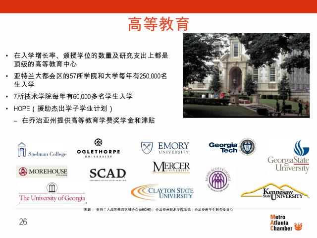 Why Atlanta  Mandarin Chinese_Page_26