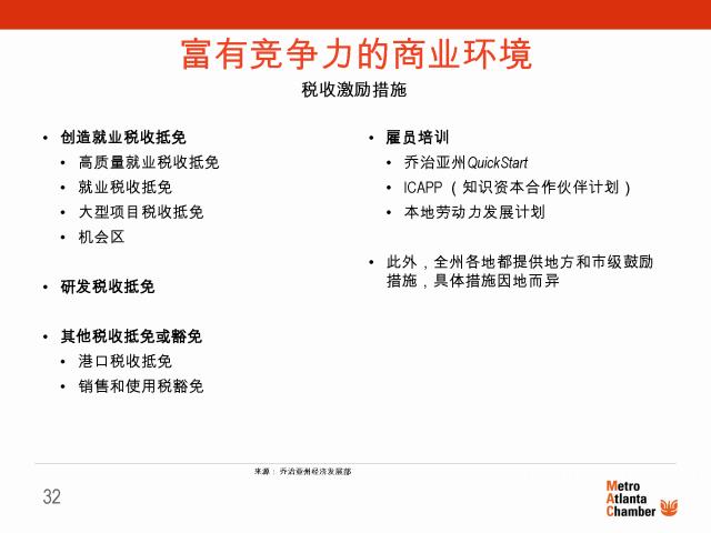 Why Atlanta  Mandarin Chinese_Page_32