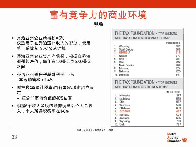 Why Atlanta  Mandarin Chinese_Page_33