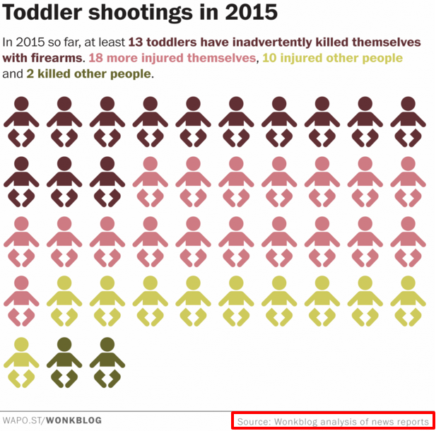 toddshooting-graph