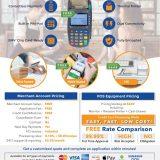 富国信用卡电脑公司(ZBS POS)