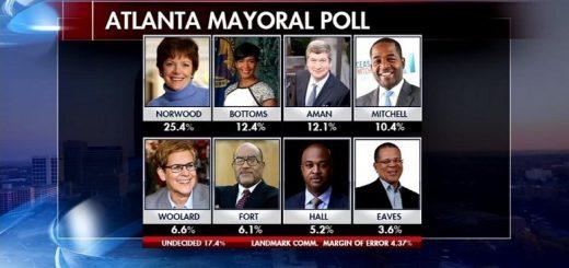 《中美印象》连载:亚特兰大2017年市长选举(五)