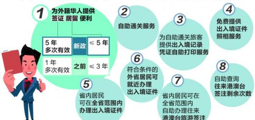外籍华人入境签证延至5年
