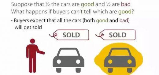 干货 | 留学生买车如何避坑?