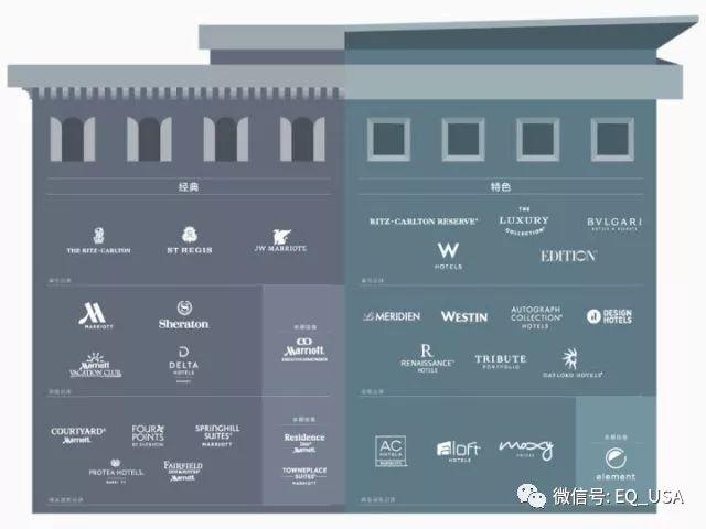 [商业地产]利德获喜来登酒店独家代理 该品牌拥有全球过亿忠实客人