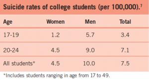 美国亚裔学生的心理健康