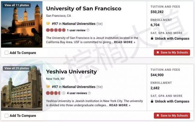 新!2020 U.S. News美国大学排名!多校逆袭,Top 30变化明显